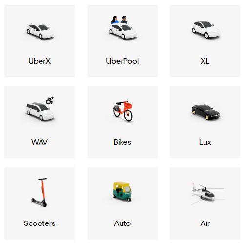 Transport App Uber
